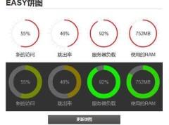 jQuery饼图服务器数据统计代码