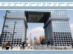 旅游相册图片tab切换展示代码