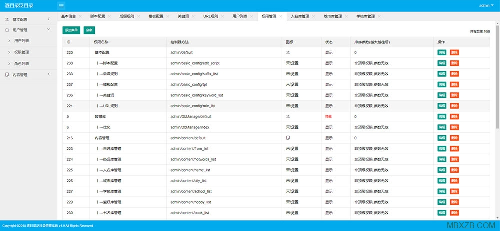 php泛目录站群源码-逐鹿泛目录霸屏秒收排名系统下载-图1