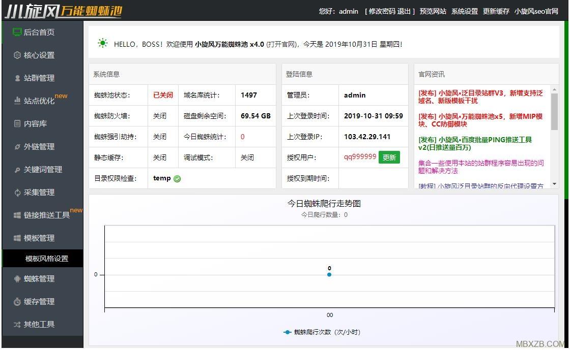 小旋风蜘蛛池X4站群系统源码永久版支持泛目录 泛解析等-图2